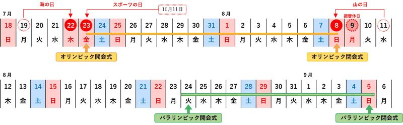 オリンピック開催期間カレンダー